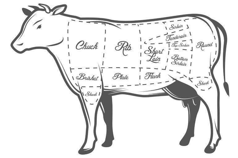 columbus-steak-tour